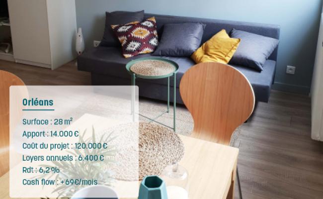 Studio à louer pour investissement dans l'immobilier